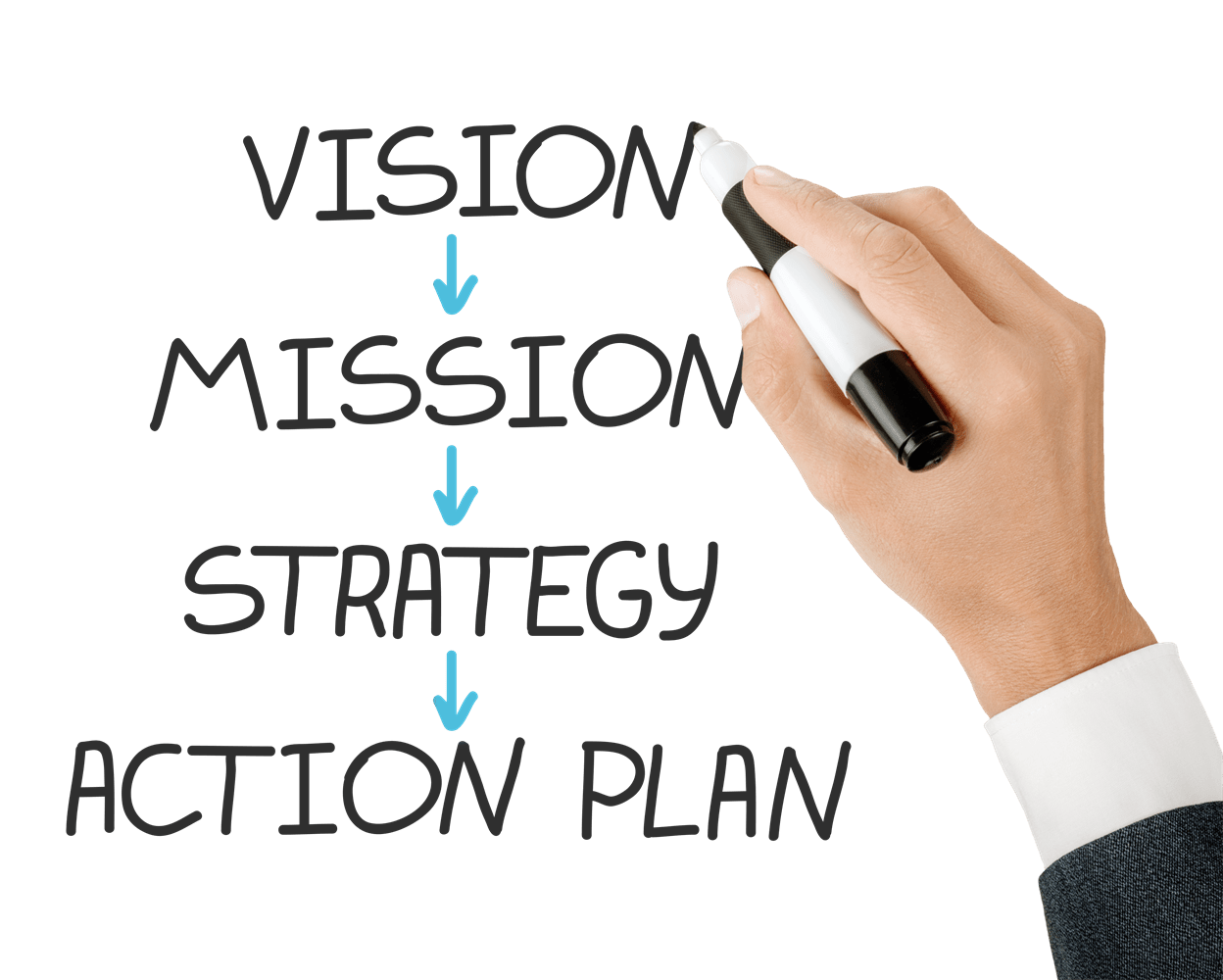 why is strategy so important for Strategic planning starts with defining a company mission a mission is important to an organization because it synthesizes and distills the overarching idea linking its practical strategies, enabling management and employees to align the specifics of their actions and decisions with a clearly defined vision and direction.