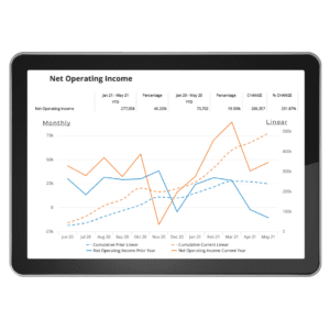 tablet frame on white background displaying monthly net income graph