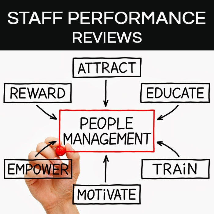 HANDLING THE DREADED STAFF PERFORMANCE REVIEWS